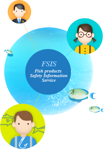 FSIS(Fish products Safety Information Service)